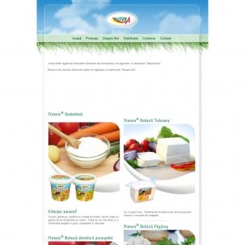 Produse lactate Natura Targoviste